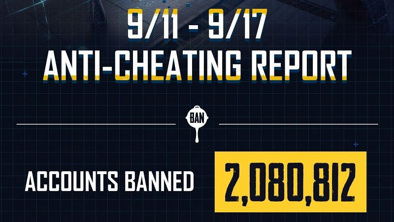 PUBG Mobile bans 2 Million accounts