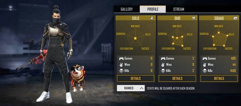 Vincenzo S Free Fire Id Number Stats K D Ratio And More