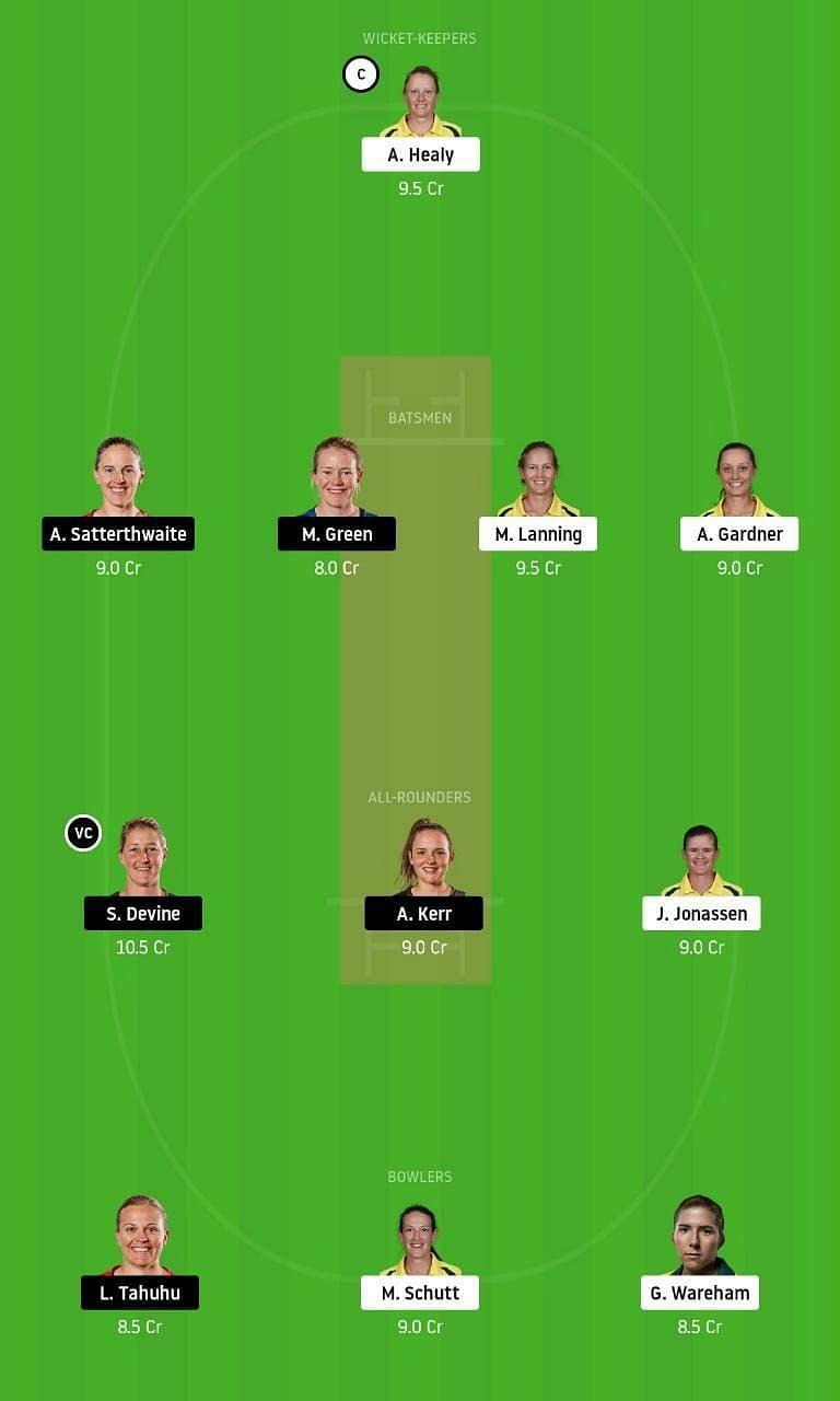AU-W vs NZ-W 1st T20 Dream11 Tips