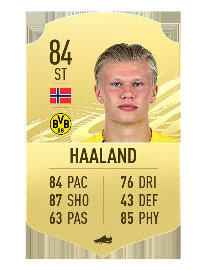 Fifa 21 7 Players With The Highest Potential
