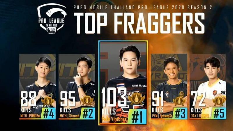 Top 5 kill leaders at the PMPL Season 2Thailand