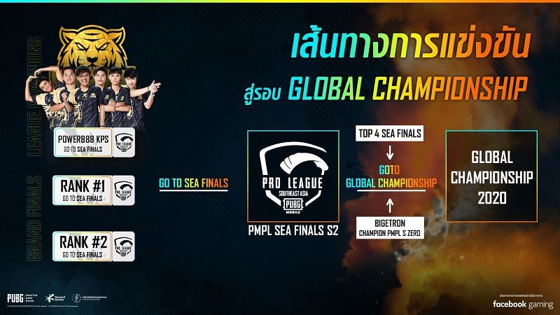 SEA Finals slots from PMPL S2 Thailand finals