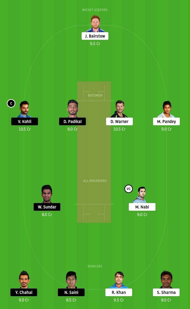 SRH vs RCB IPL Dream11 Fantasy Suggestions