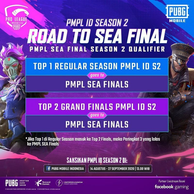 SEA Finals slots from PMPL Season 2 Indonesia