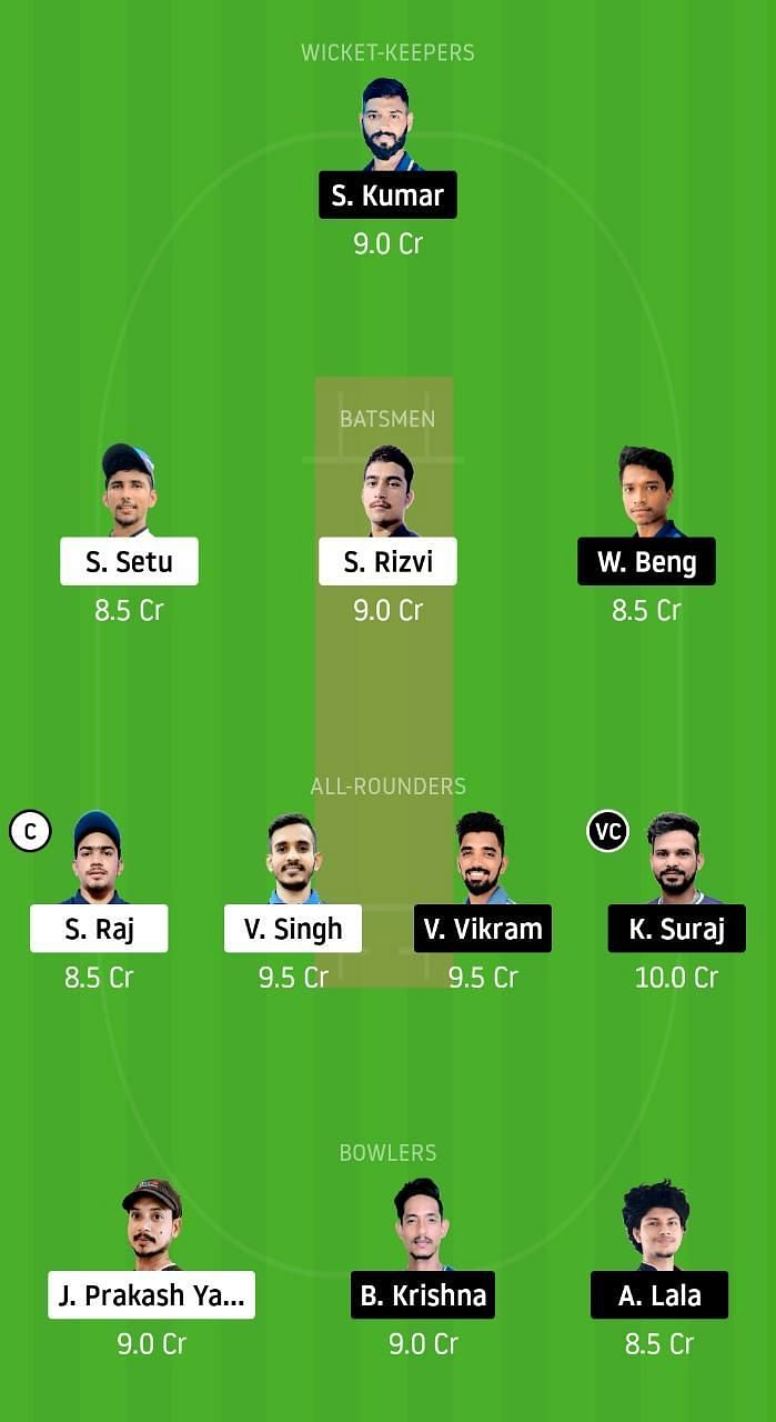 DHA vs SIN Dream11 Team Prediction