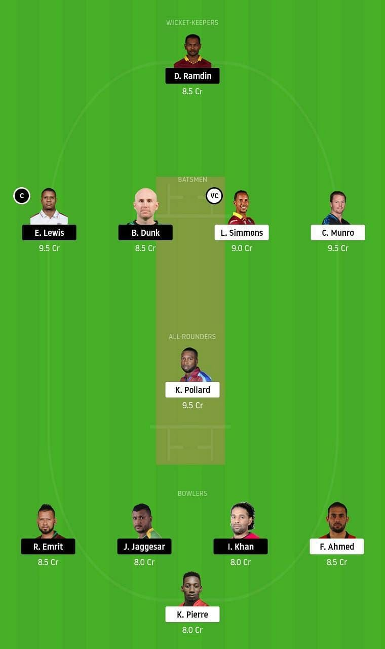 TKR vs SKN Dream11 Tips