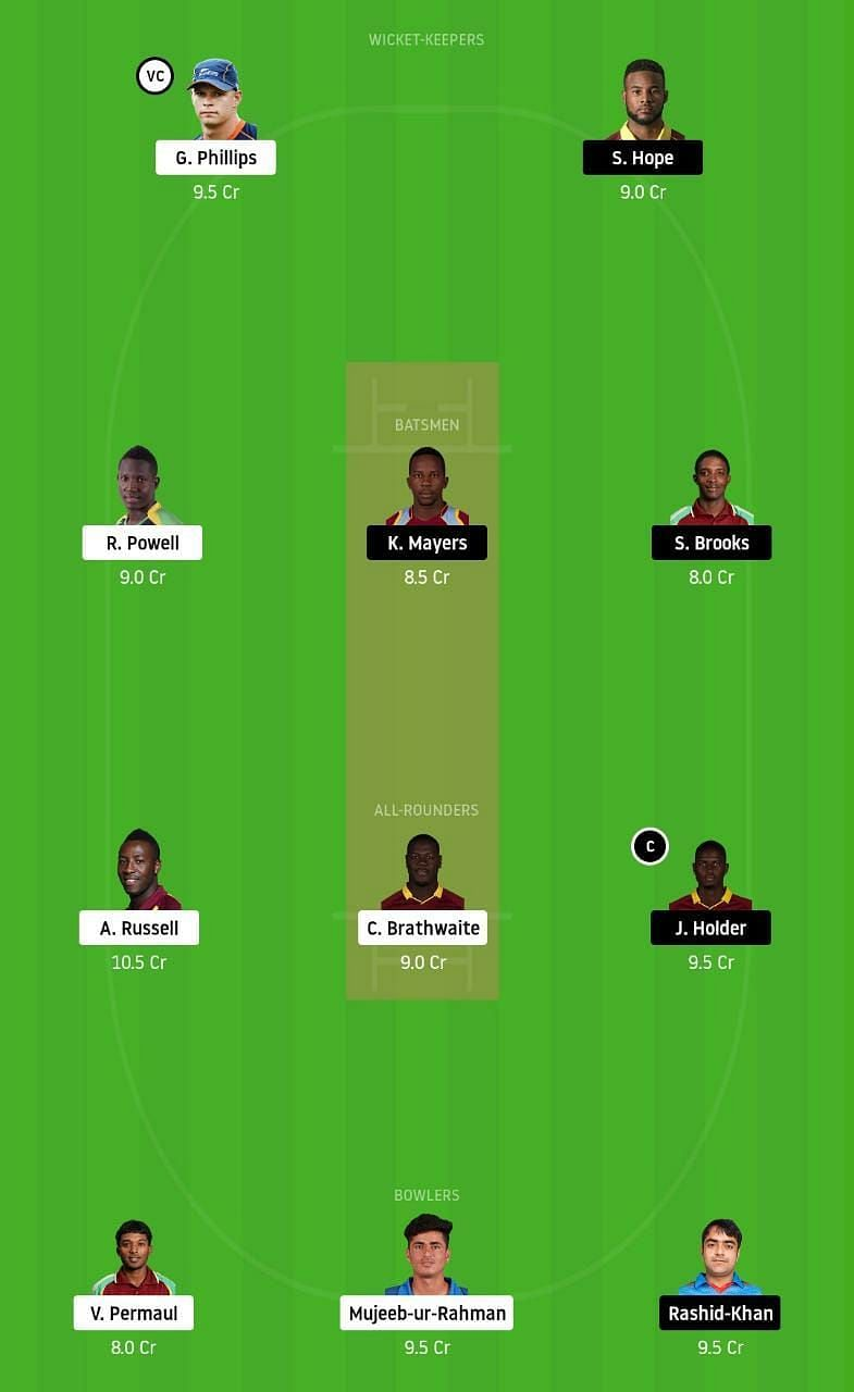 JAM vs BAR Dream11 Tips