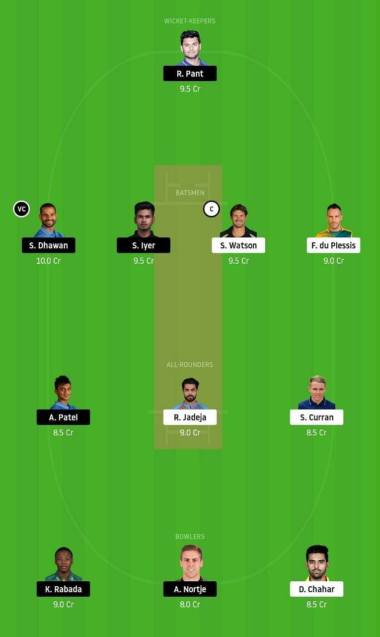 CSK vs DC IPL 2020 Dream11 Tips