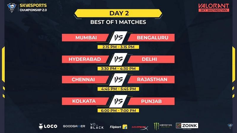Recap of Day 2 of the Valorant Skyesports Championship (Image credits: Skyesports)