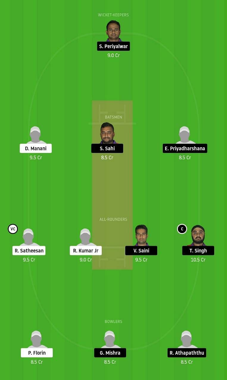 UCC vs CLJ Dream11 Tips