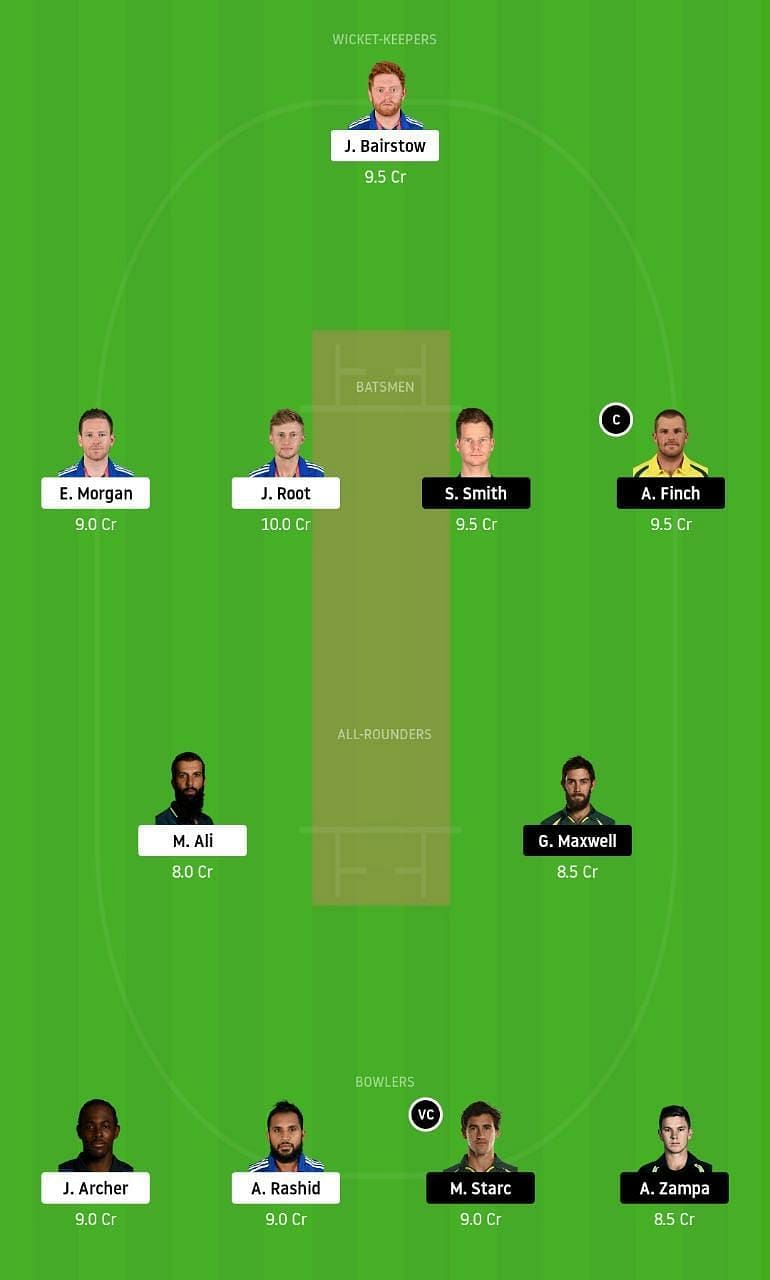 ENG vs AUS 2nd ODI Dream11 Tips