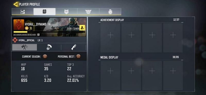 Hydra Dynamo's stats in Multiplayer mode