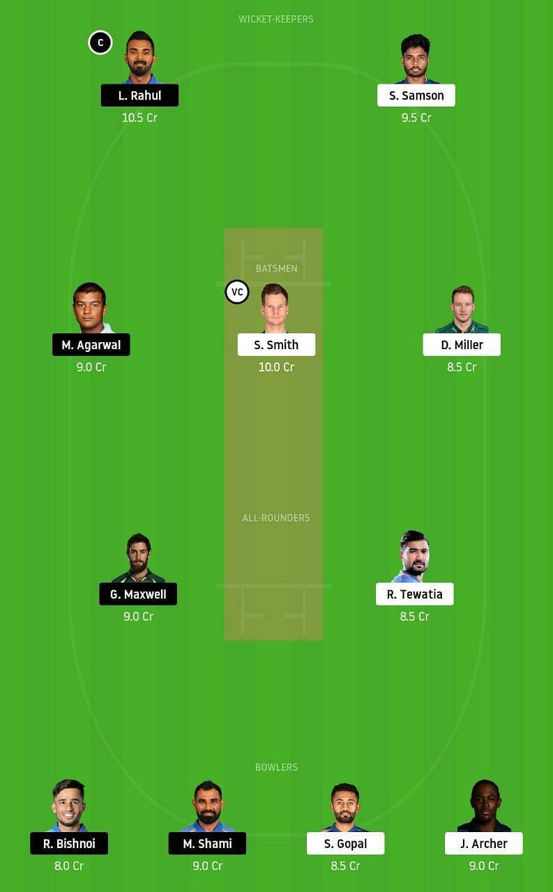 RR vs KXIP IPL Dream11 Tips