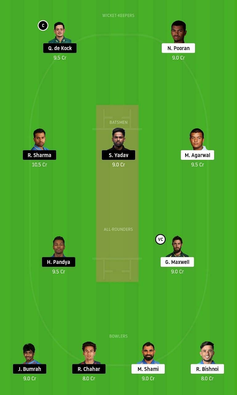 KXIP vs MI IPL Dream11 Tips