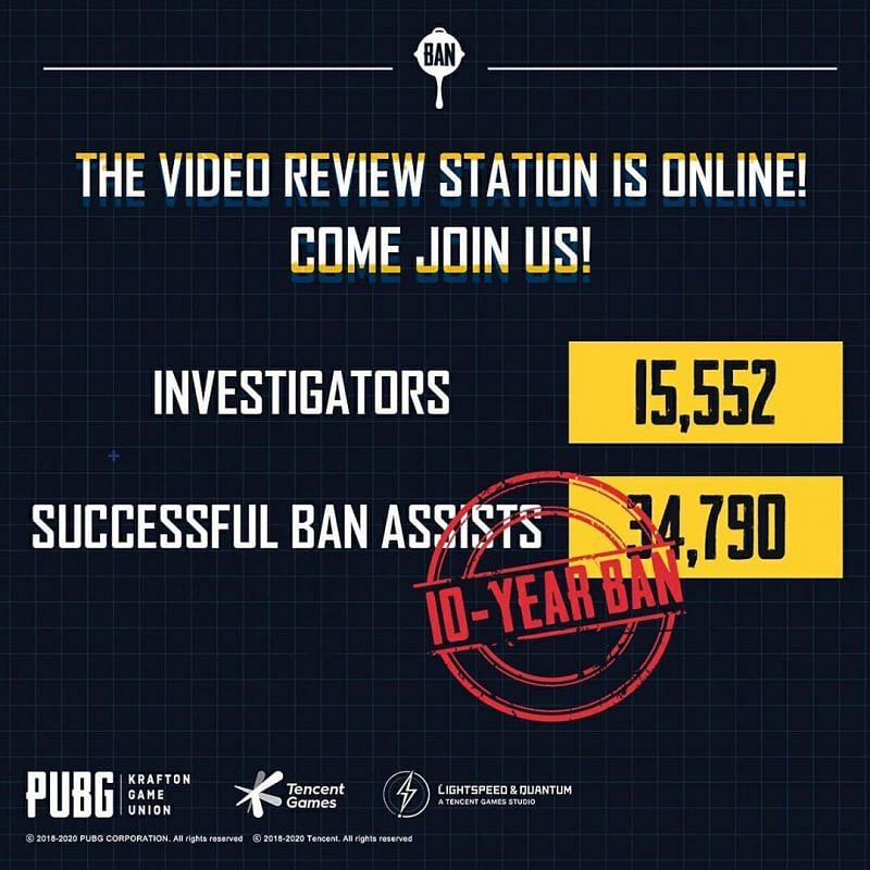 PUBG Mobile anti-cheat report for the previous week (Image Credits: PUBG Mobile Instagram)