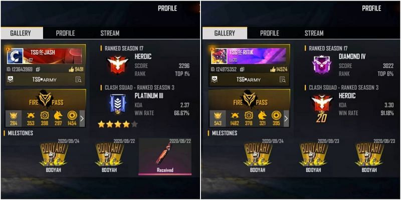 Two-Side Gamers' Free Fire ID number, stats, K/D ratio and more