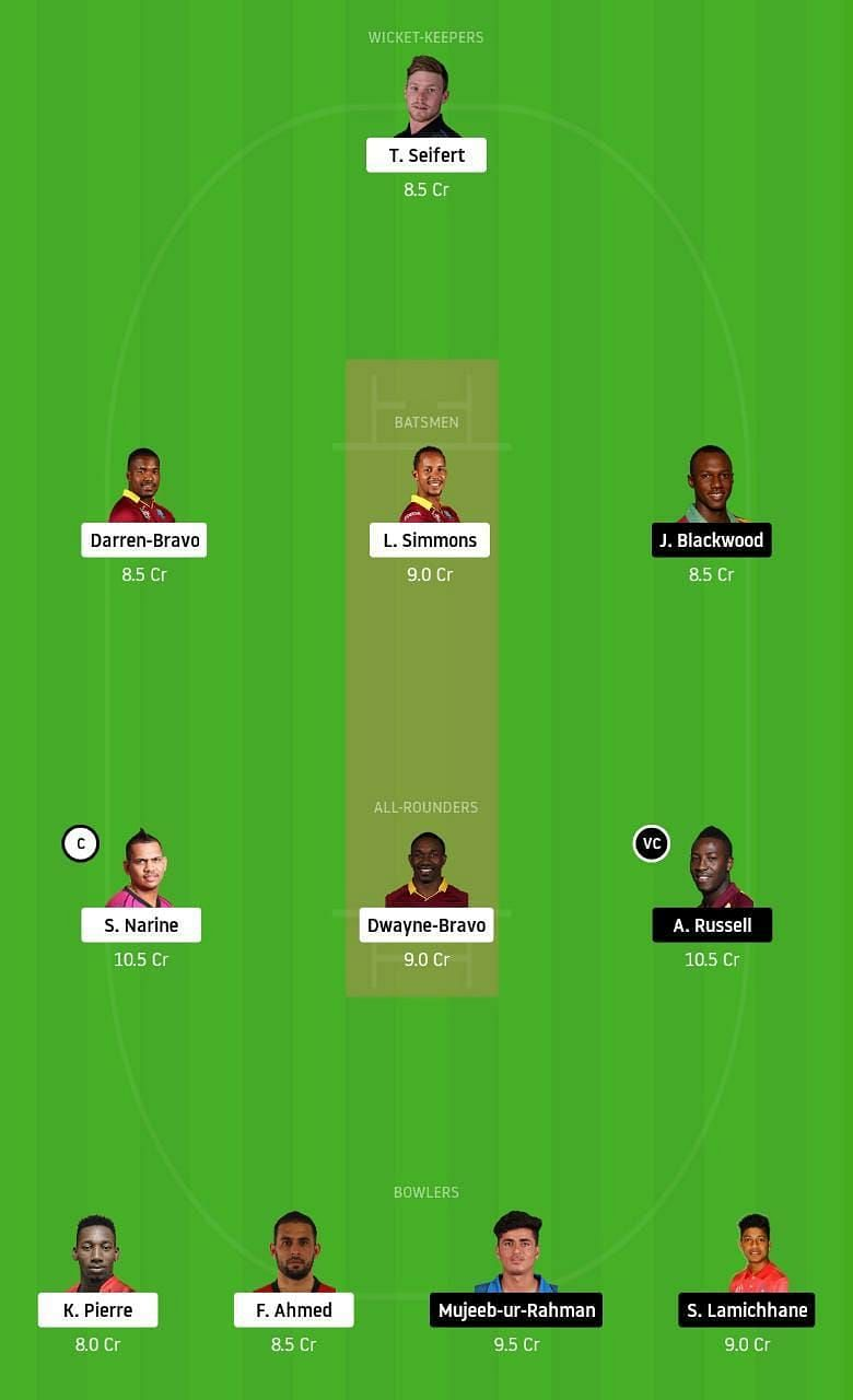 TKR vs JAM Dream11 Tips