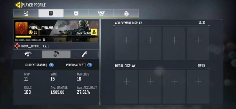 Hydra Dynamo's stats in Battle Royale
