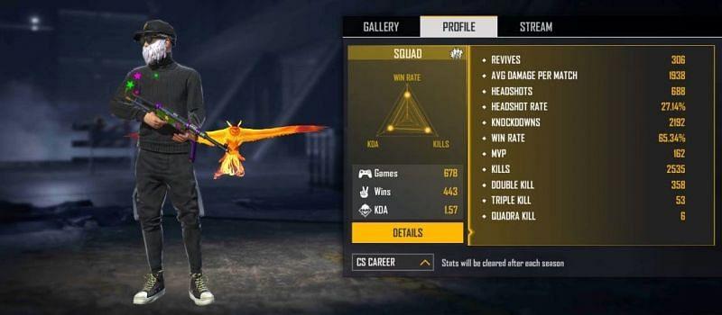 Clash Squad Career