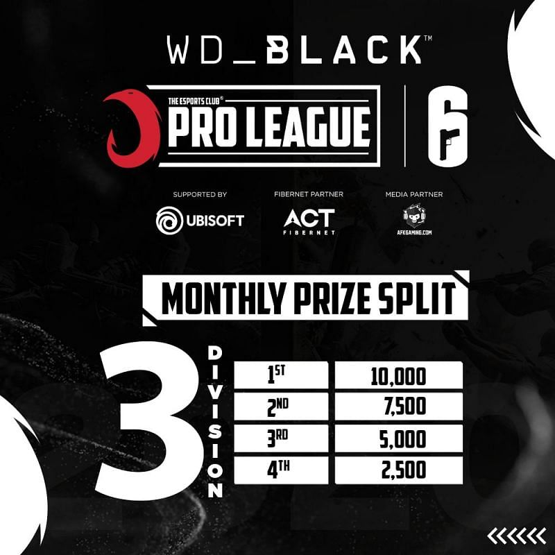 Prize Pool for Division 3 - The Esports Club Enter caption