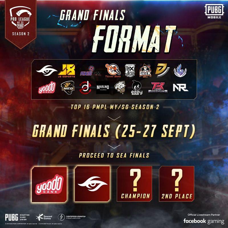 PMPL S2 MY/SG Grand Finals teams