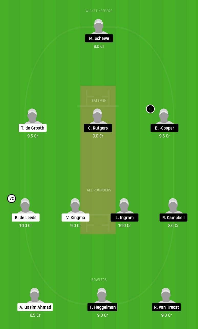 VCC vs EXC Dream11 Tips