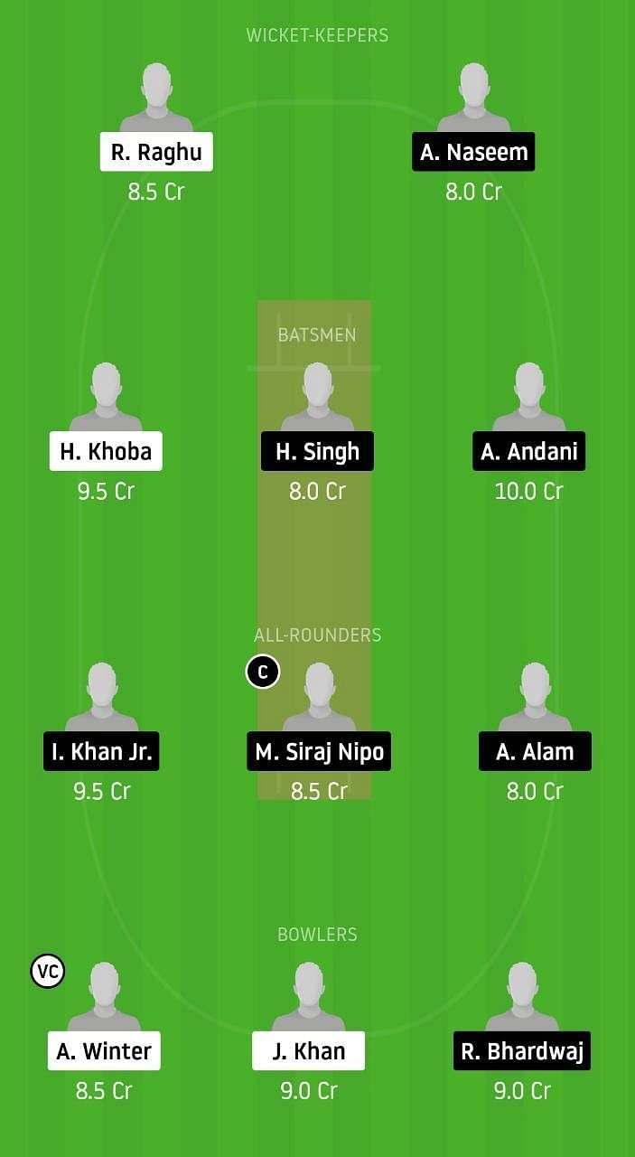 ACCA v ROS Dream11 Team Prediction