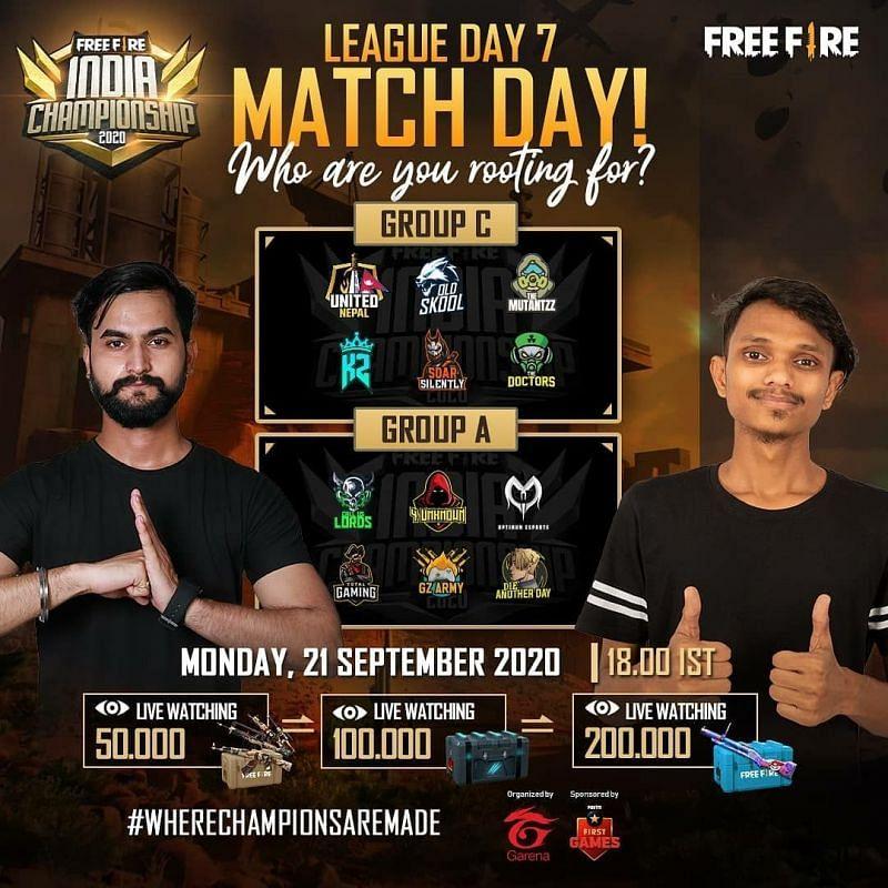 Free Fire India Championship 2020 recap