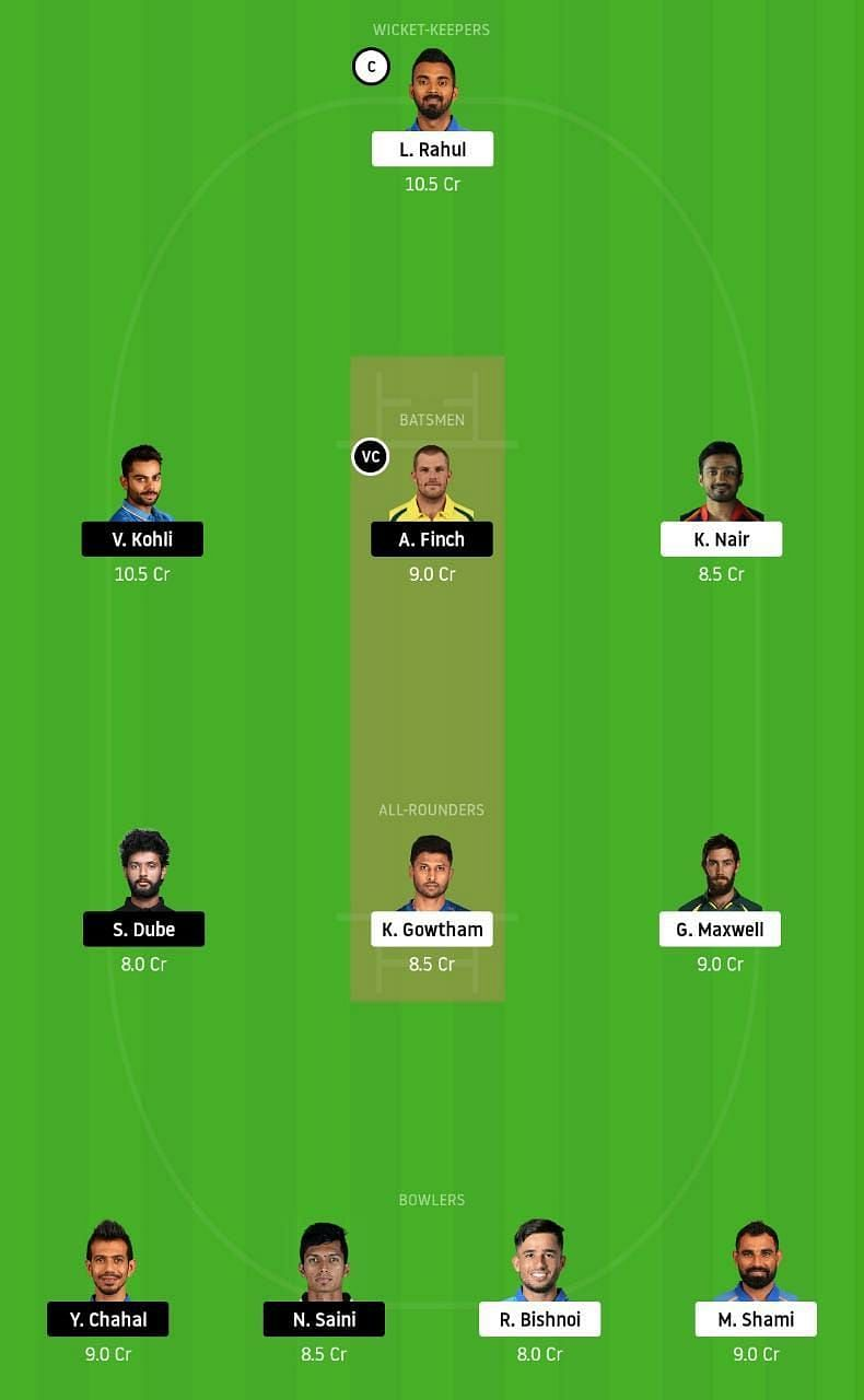 KXIP vs RCB IPL 2020 Dream11 Tips