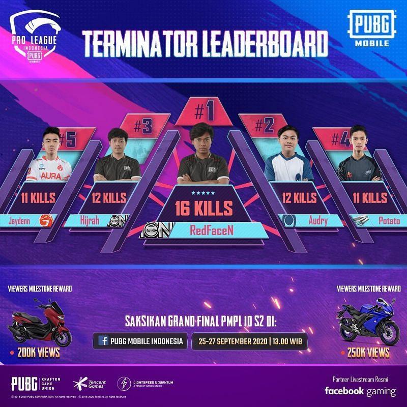 PMPL Season 2 Indonesia Grand Finals top 5 individual kill leaders