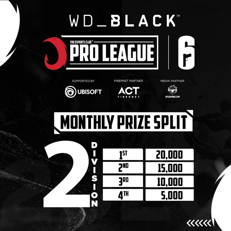 Prize Pool for Division 2 - The Esports Club