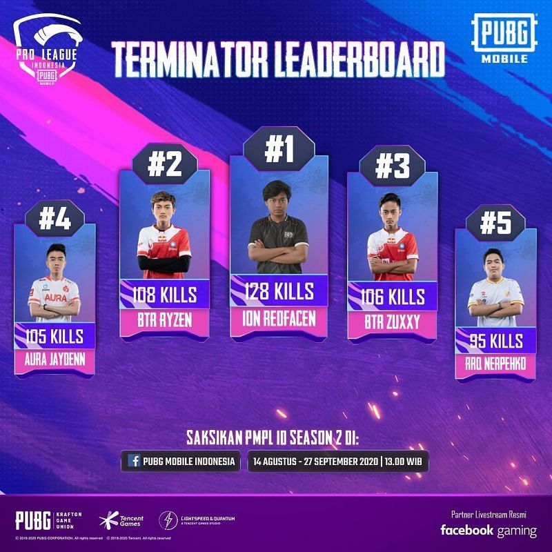 PMPL Season 2 Indonesia individual kill leaders