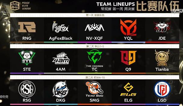 PEL S3 week 1 finals teams
