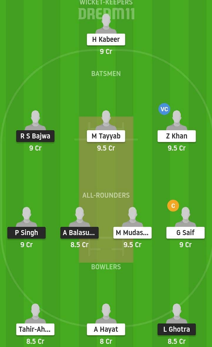 FGB vs FCD Dream11 Team Prediction