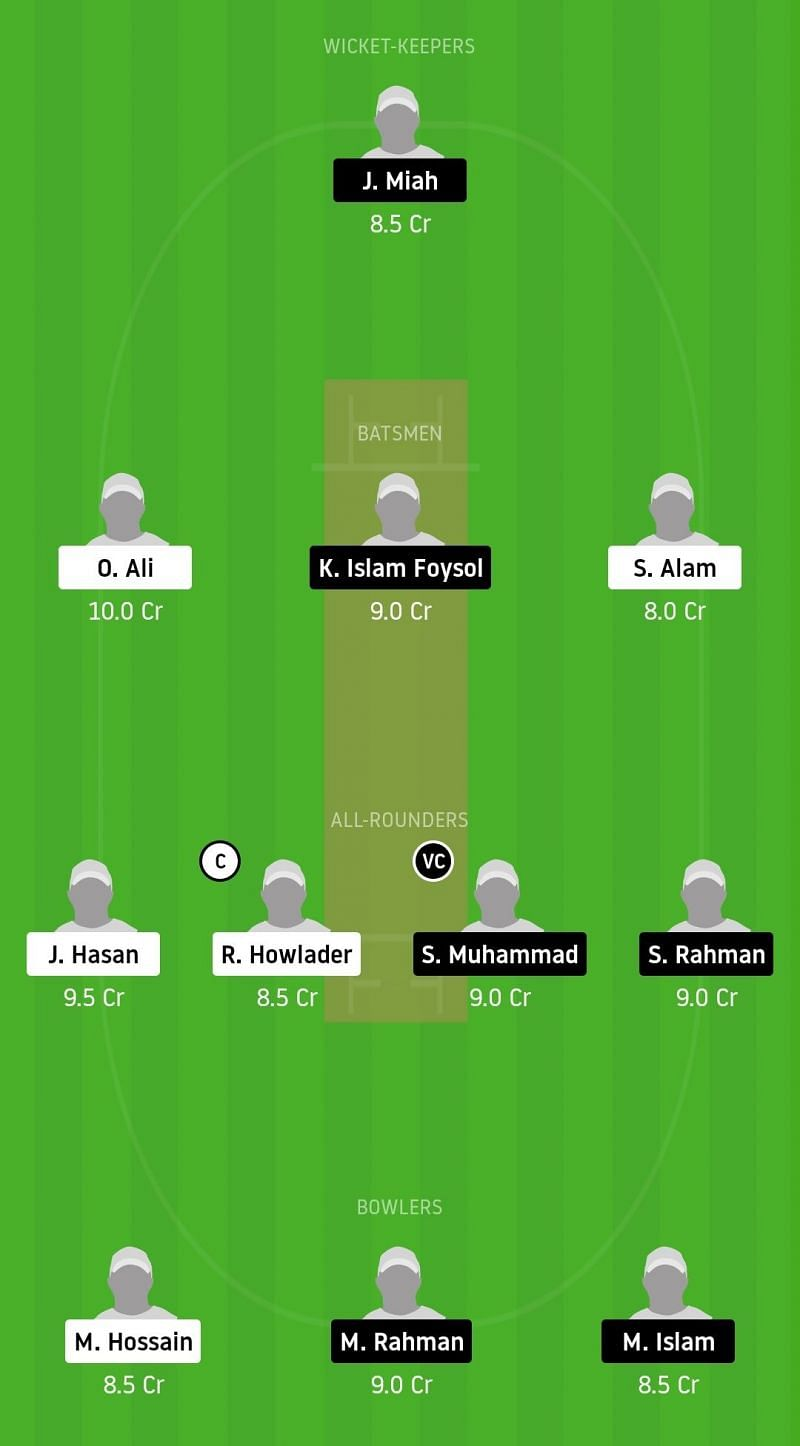 Dream11 Team for BCC vs KCC - ECS Barcelona 2020