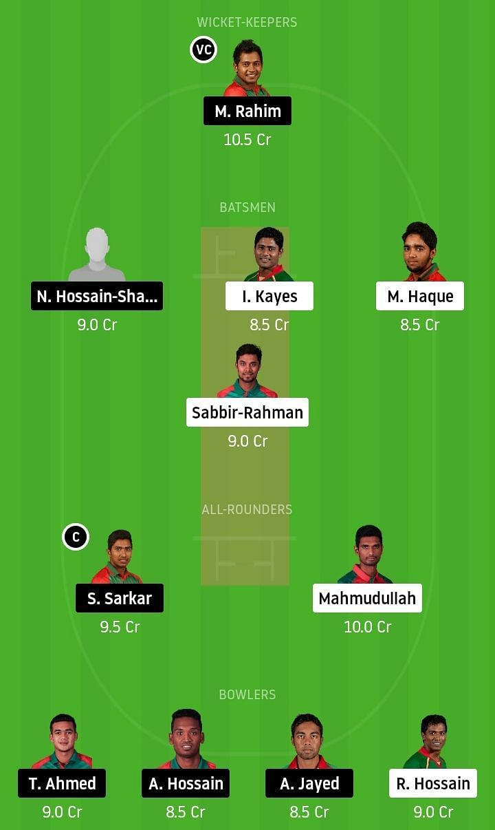 MAH XI vs NAJ XI Dream11 Team Prediction