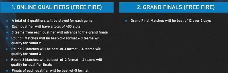 Free Fire tournament format