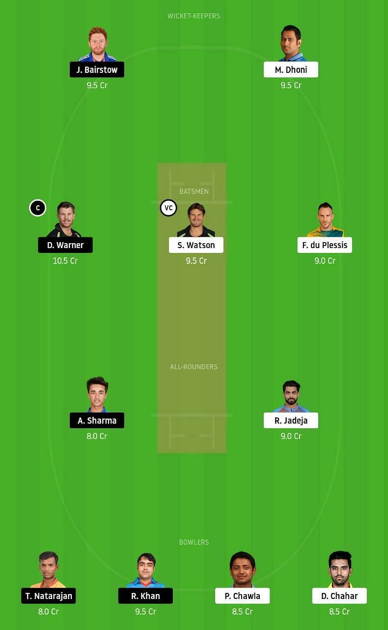 CSK vs SRH IPL Dream11 Tips