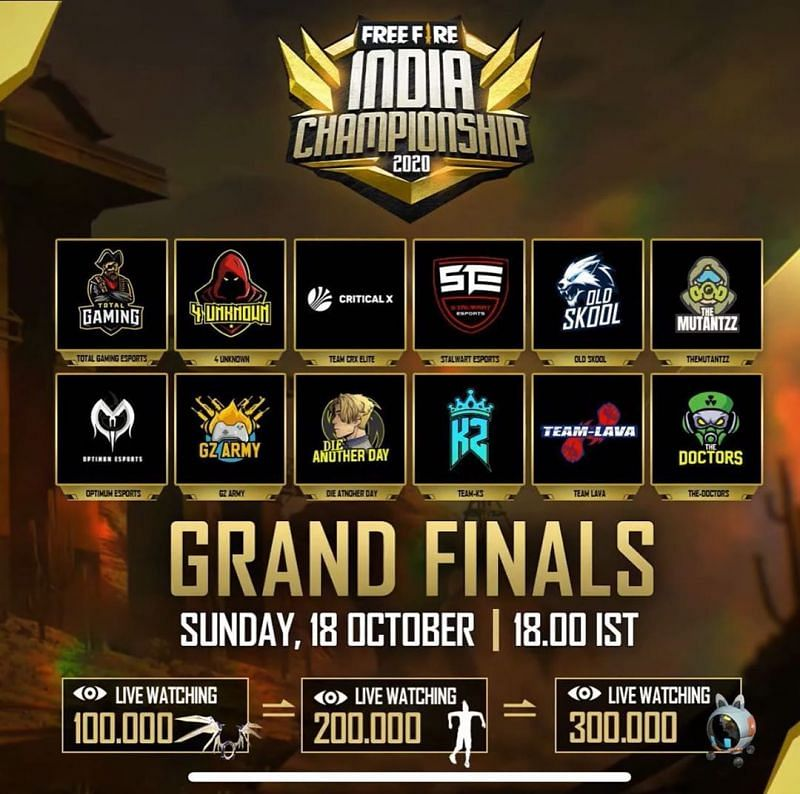 The Free Fire India Championship 2020 Fall Grand Finals details are out