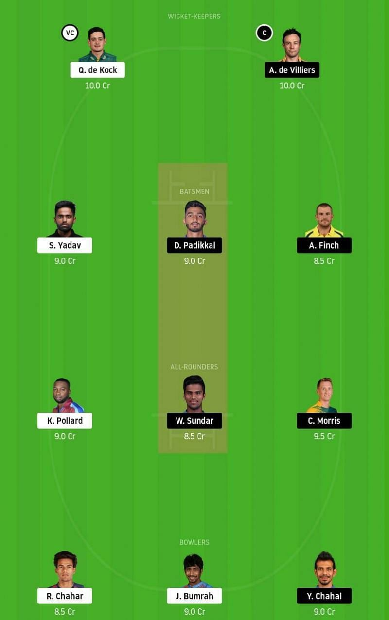 MI vs RCB IPL Dream11 Fantasy Tips
