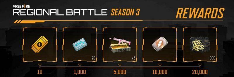 Regional Battle Season 3
