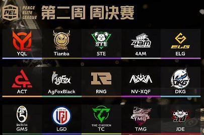 PEL S3 day 3 Teams