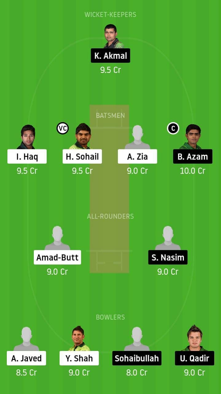 BAL vs CEP Dream11 Team Prediction