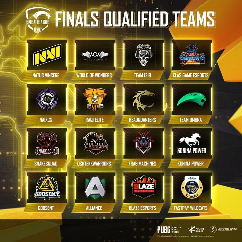 EMEA League grand finals list of qualified teams