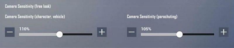 Camera sensitivity