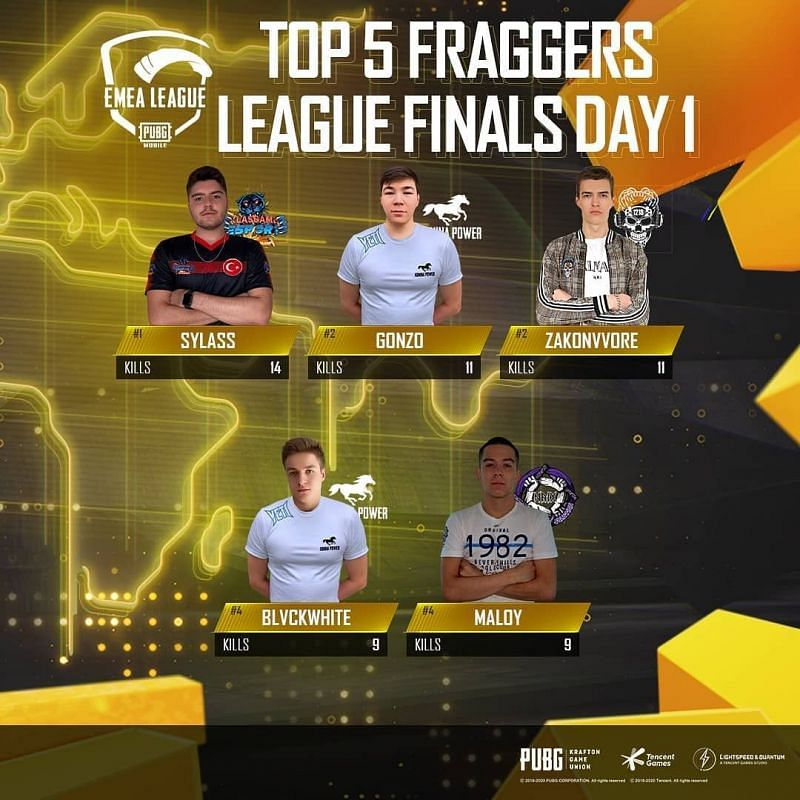 Top five kill leaders from Day 1 of the EMEA League Grand Finals