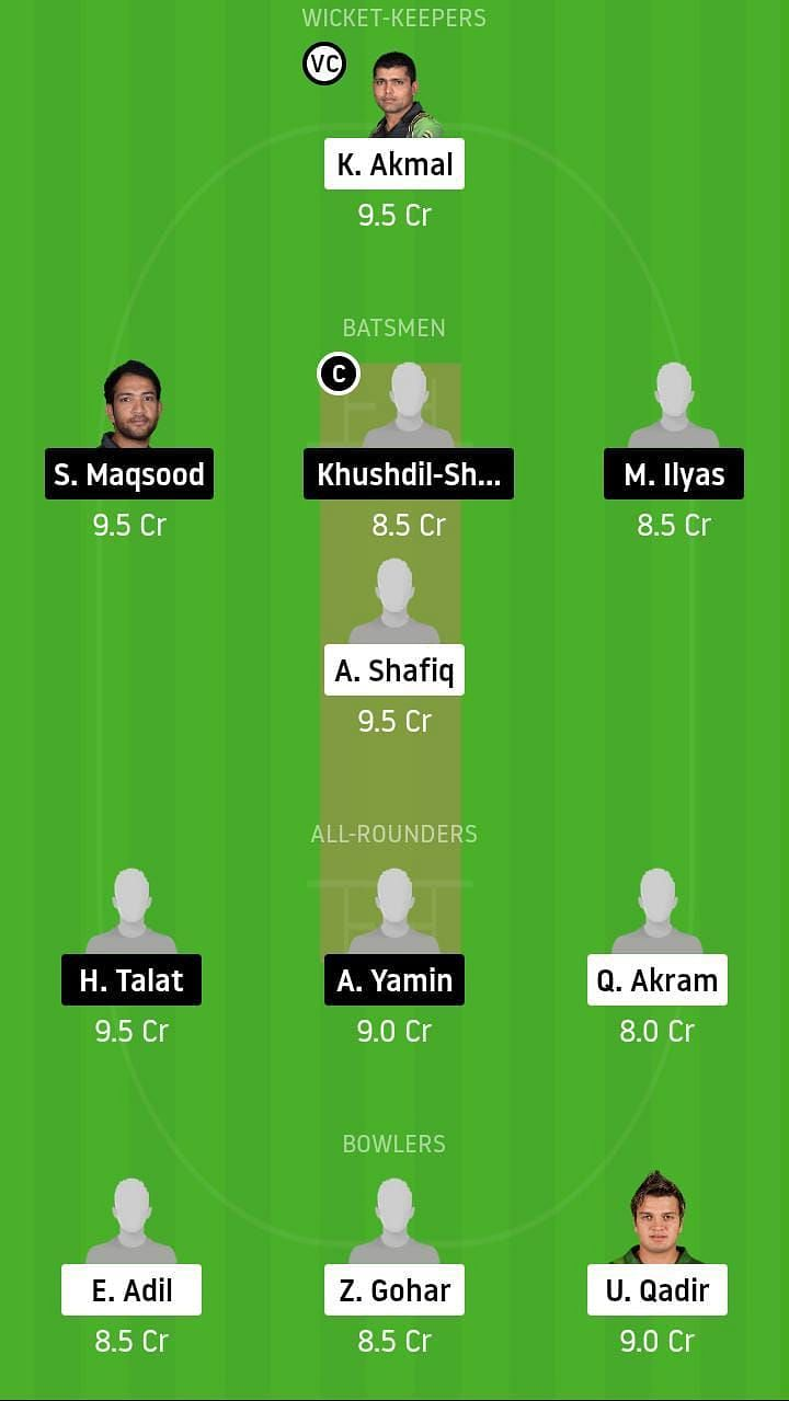 CEP vs SOP Dream11 Team Prediction