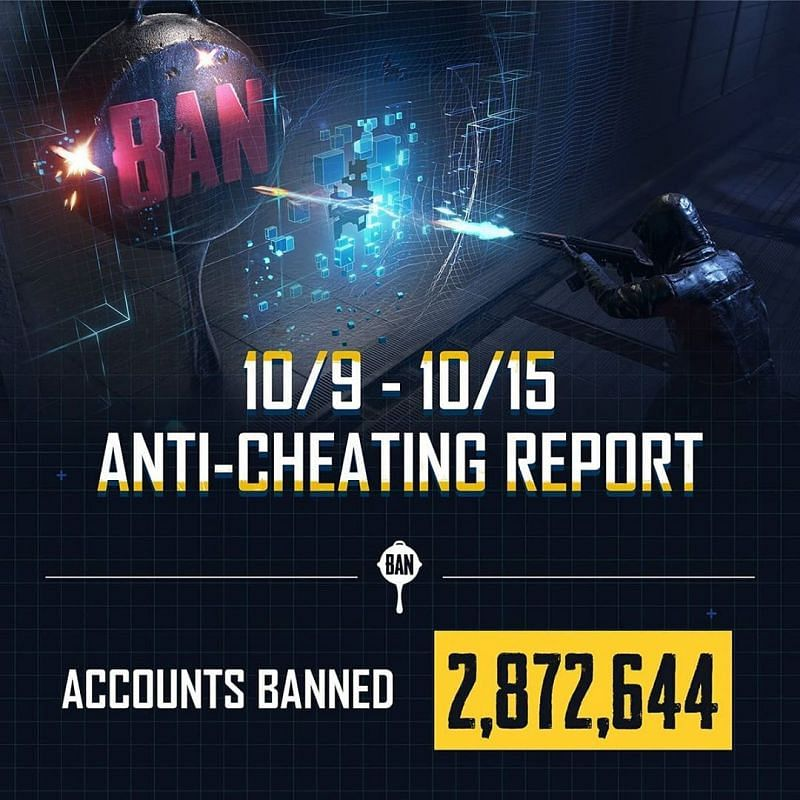 PUBG Mobile anti-cheatung report for the week gone by