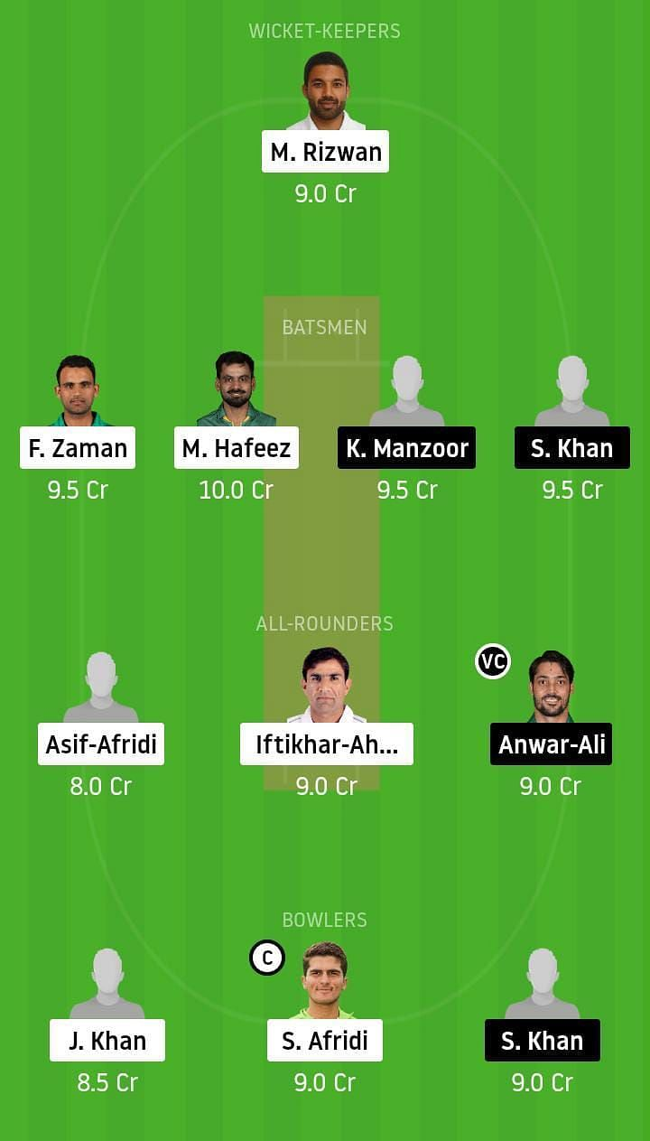 KHP vs SIN Dream11 Team Prediction