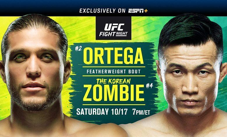 UFC FIGHT ISLAND 6: ORTEGA VS. KOREAN ZOMBIE RESULTS